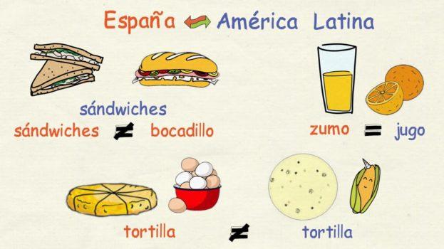 La diferencia entre el español y el castellano en Latinoamérica